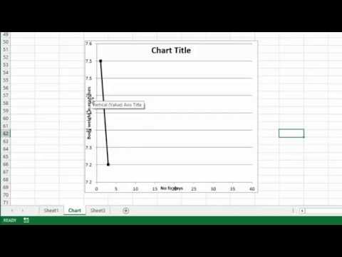Resize the Plot Area in Excel Chart - Titles and Labels Overlap