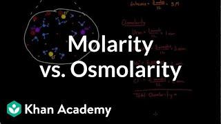 Molarity Vs Osmolarity