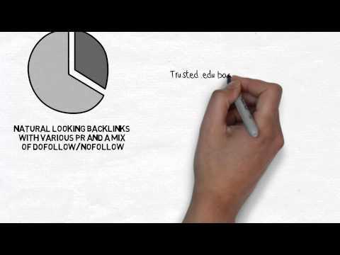 EDU Blog Comment Backlinks - AutoApprove & Fast Backlink Creation - Affordable