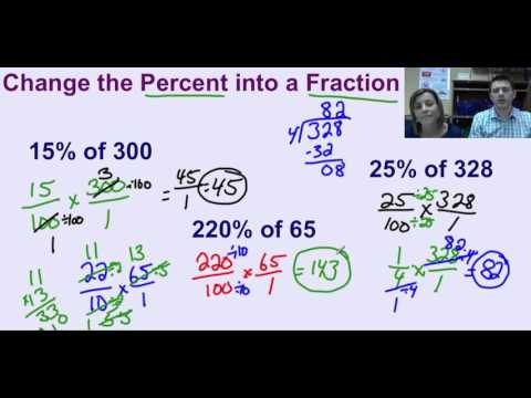 Percent of a Number Lesson