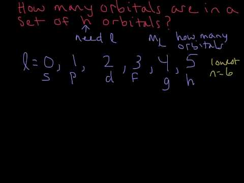 Determine the number of h orbitals in a set (subshell) Example