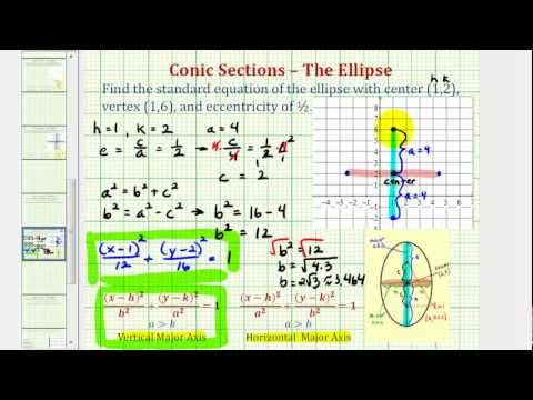 Ex: Find the Equation of an Ellipse Given the Center, Vertex, and Eccentricity (Vertical)