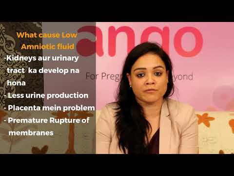 Low Amniotic Fluid - Symptoms, Risks and Treatment by Dr Sonalika Singh | Ango