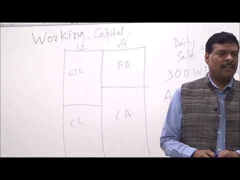 How to calculate WORKING CAPITAL FINANCE | PART - 1 | 10 Minutes |