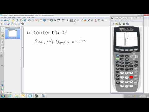 HA2T 2011 12 Ch 5 8 #37; local min max; domain range; calculator