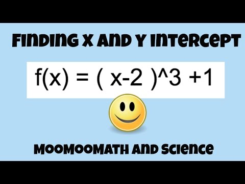 Finding x and y intercept of a function