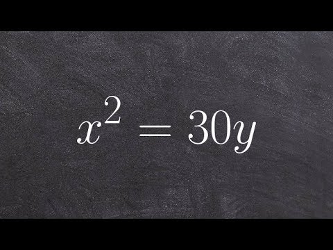 Graph the equation of a parabola and determine the focus and directrix