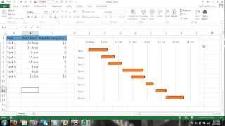 Excel Gantt Chart Tutorial How To Make A Gantt Chart In Microsoft Exc