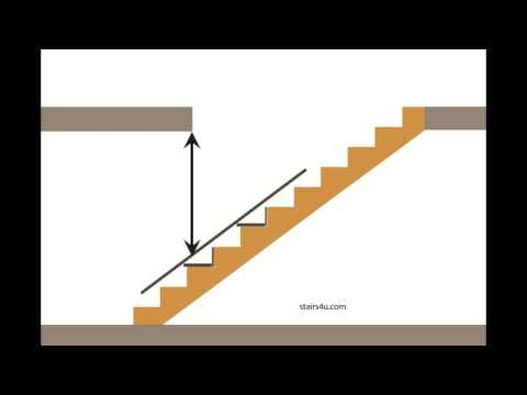 How To Check Stairway Headroom Clearance With Stringer - Building Stairs