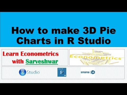How to make 3D Pie Charts in R Studio