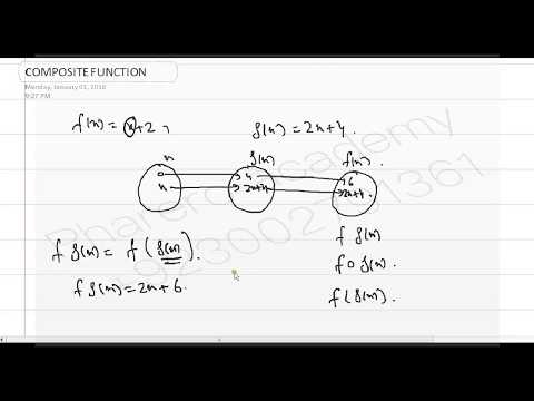 COMPOSITE FUNCTION IN URDU / HINDI