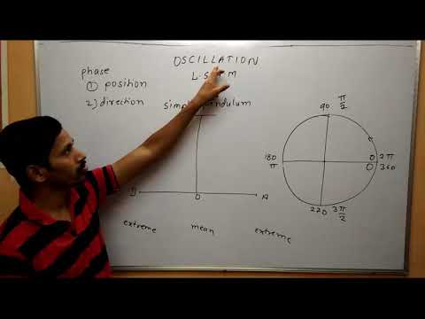 Oscillation Introduction Maharashtra Board Physics