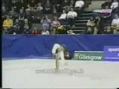Gymnastics Montage - Addicted2Gym
