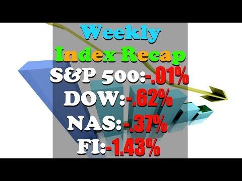 Stock Market This Week APR 23 - APR 27 | S&P -.01%, DOW -.62%, NASDAQ -.37%, FI -1.43%, 3% Treasury