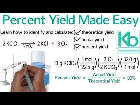 Percent Yield Made Easy: Stoichiometry Tutorial Part 4