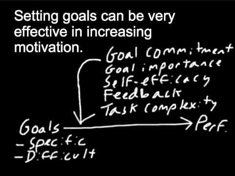 Employee Motivation: Goal-Setting Theory