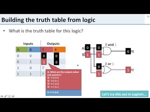 Logic: 3 Logic Gates to Truth Tables