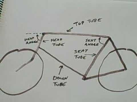 Bicycle Frame Nomenclature