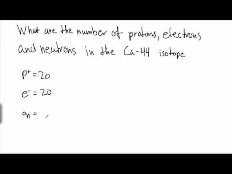 [Example] How to Find the Number of Protons, Electrons and Neutrons of an Isotope.
