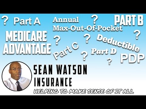 How does Medicare Part B deductible work?