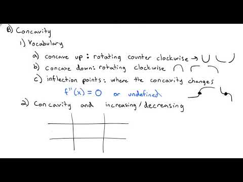 4.5 Derivatives and the Shape of a Graph