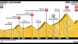 Tour de France 2015 17a tappa Digne Les Bains-Pra Loup (161 km)