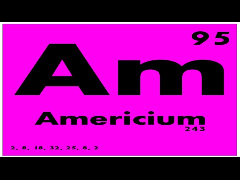 STUDY GUIDE: 95 Americium | Periodic Table of Elements