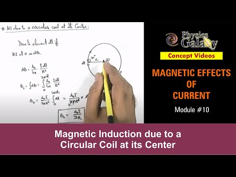 10. Physics | Magnetic field | Magnetic Induction due to a Circular Coil at its Center
