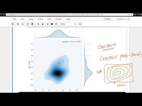 Multivariate probability density, contour plot EDA Lecture 14@Applied AI Course