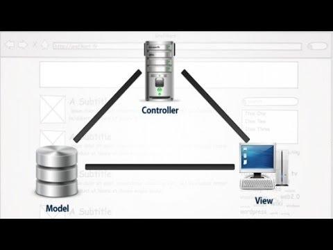 Tutoriel PHP - Créer un MVC
