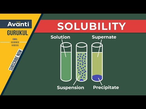 Class 12 Chemistry - Solubility