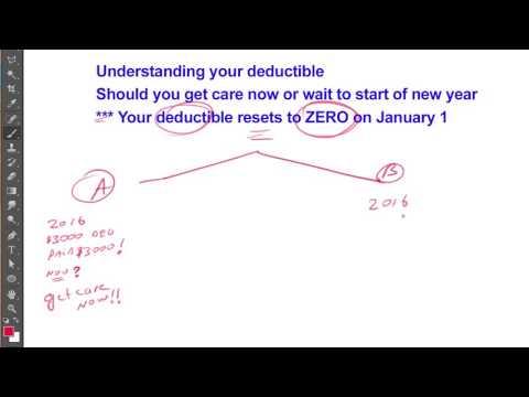 Understanding Your Insurance Deductible