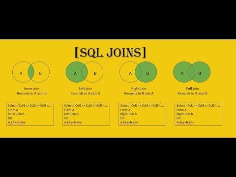Inner vs Outer Joins SQL Server