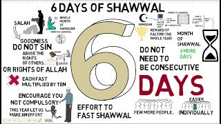 FASTING 6 DAYS OF SHAWWAL AFTER RAMADAN - Mufti Menk Animated