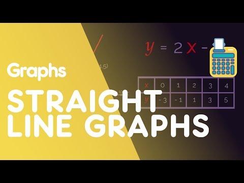 Plot Straight Line Graphs | Graphs | Maths | FuseSchool