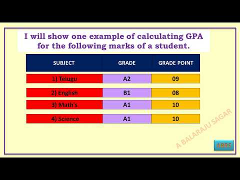 10th class Grade Point Average (GPA) | How to calculate GPA of 10th class marks
