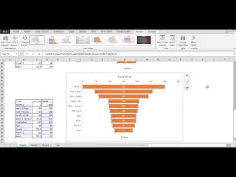 How to make Funnel Chart in excel  | Advance Excel