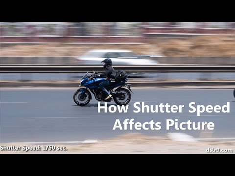 How Shutter Speed Affects a Photograph (Hindi)