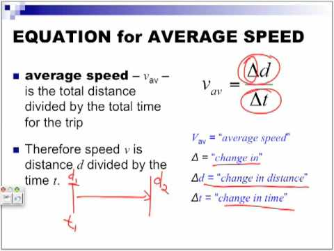 Average Speed - Physics Part 1