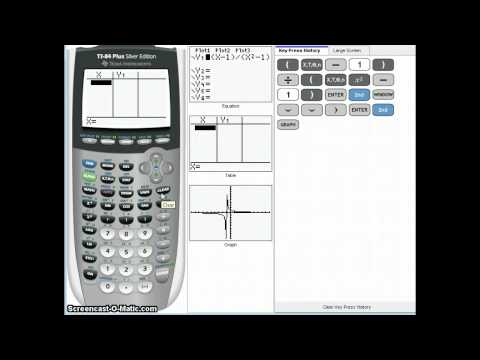 Approximating Limits with Calculator