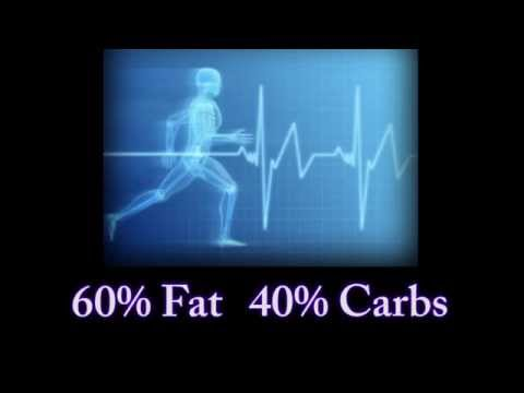 The Fat Burning Zone - monmouth county, NJ