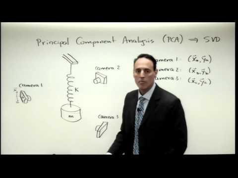 Lecture: Principal Componenet Analysis (PCA)
