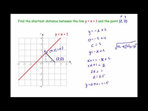 Shortest Distance of a Point from a Line