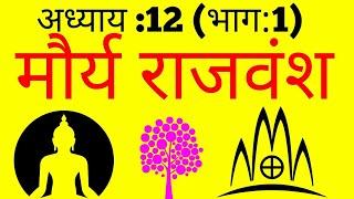 Download मौर्य राजवंश का उत्थान : || चन्द्रगुप्त मौर्य, बिन्दुसार, सम्राट अशोक आदि || Maurya vansh in Hindi Video