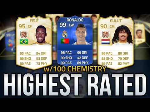 FIFA 15 - HIGHEST RATED POSSIBLE SQUAD BUILDER! FT. BEST PLAYERS 99 RONALDO, PELÉ & GULLIT!