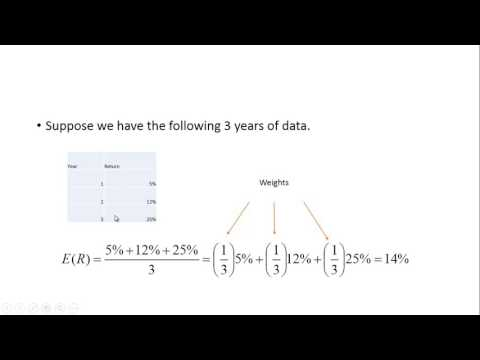 Computing Expected Return and Variance - A  Common Mistake