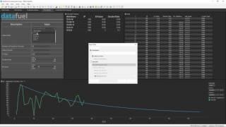TIBCO Spotfire - Basic Oil & Gas Production Visualization