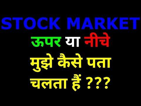 How I Predict Stock Market Movement through Technical Analysis | HINDI