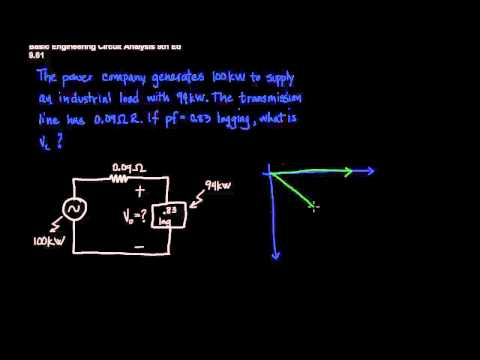 Complex Power and the Power Factor