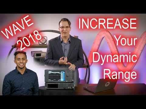 How to Increase SA Dynamic Range & Today's Wave Winners! (2-Mar)